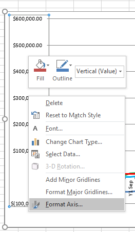 Right-click context menu with Format Axis selected