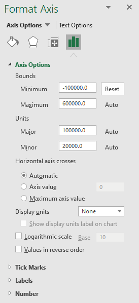 Format Axis menu with automatic selected